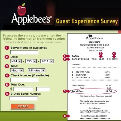 www.MyApplebeesvisit.com: Applebees survey Sweeps wins you $1000 or 8 GB iPod Nano