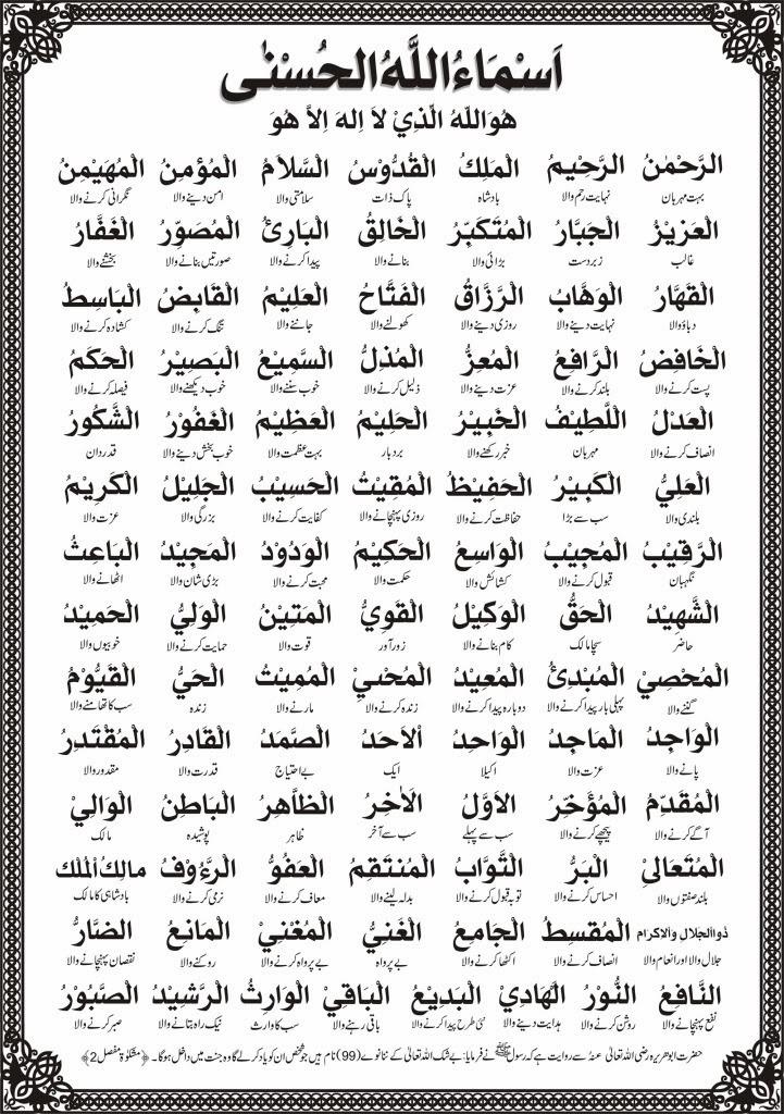 Image Result For Islamic Happy Birthday Imagesa