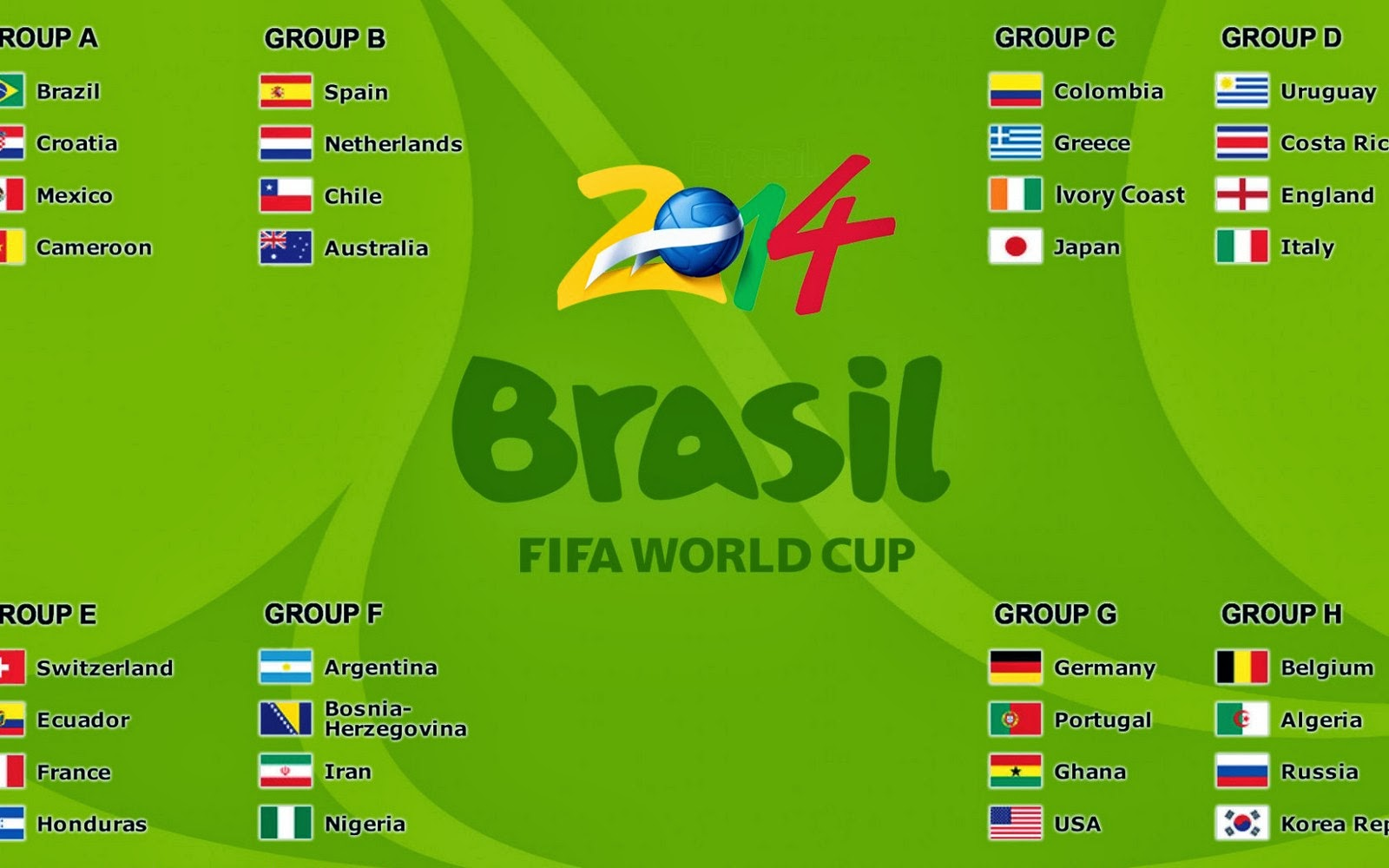 Fifa World Cup 2014 Brazil Groups HD Desktop Wallpaper