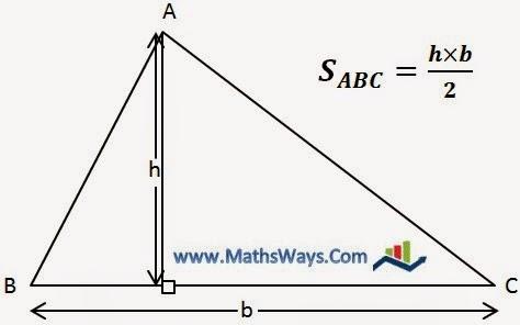 مساحة مثلث Surface d'un triangle