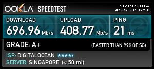 SSH Gratis 11 Januari 2015 Singapura
