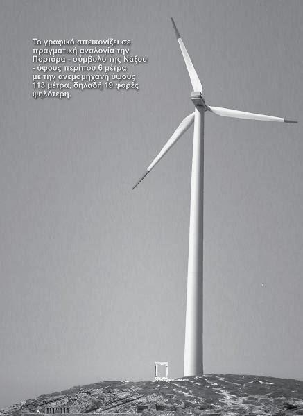 Φυλλάδιο ενάντια στην αιολική βιομηχανία