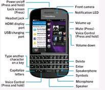 blackberry q10 manual user guide manual user guide pdf rh guide pdf blogspot com BlackBerry Curve User Manual BlackBerry Bold User Manual
