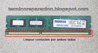 Memory (RAM), Memoria Ram