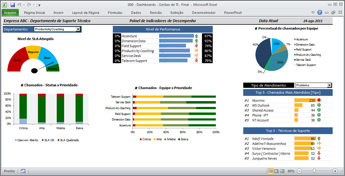 dashboard reporting with excel pdf download