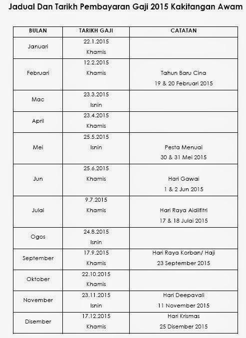 Jadual Gaji 2015 penjawat awam
