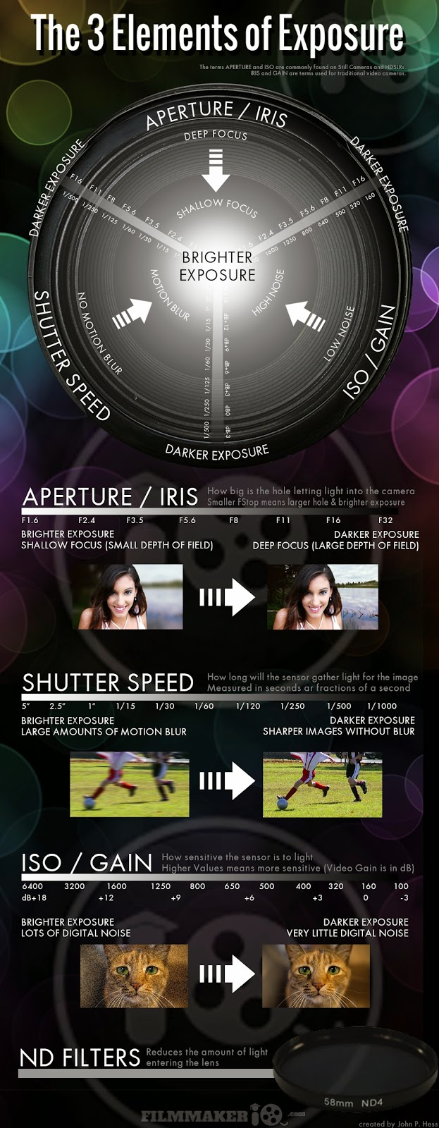 Better Exposure in 3 Infographics or Less: The 3 Elements of Exposure