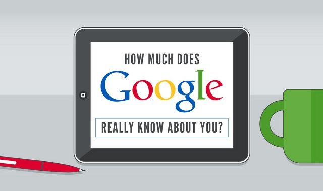 How Much Does Google Really Know About You?