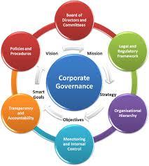 corporate governance and risk taking John, k, litov, l, yeung, b, 2008 corporate governance and risk taking, journal of finance 63, 1679-1728.