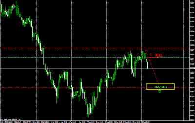 AUDJPY , free forex signals, profitable pips