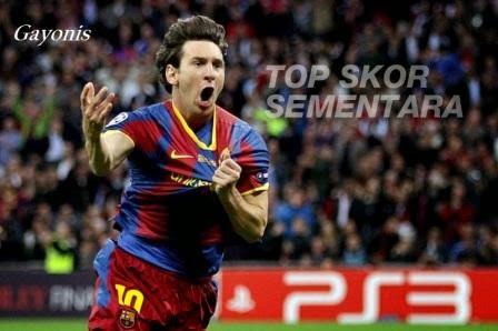 Informasi Tentang Bola Top Skor Liga Spanyol