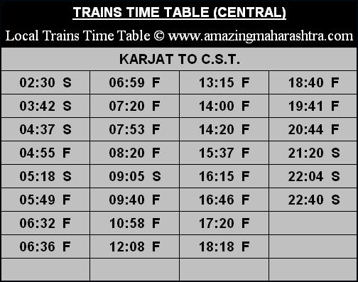 Karjat to Mumbai C.S.T. Trains Time Table