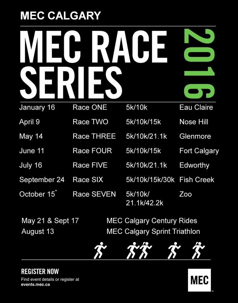MEC Races 2016
