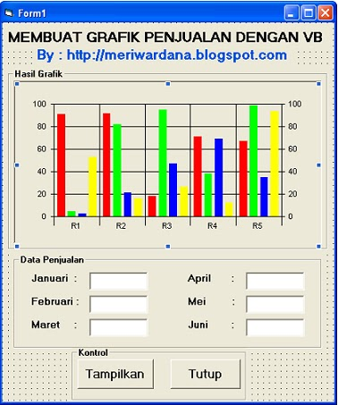 Gambar Desain Grafik Penjualan dengan Visual Basic