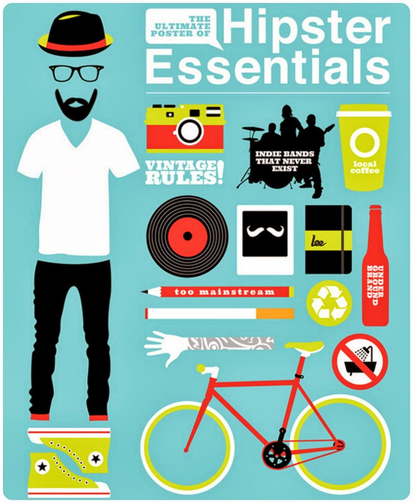 Elementos esenciales Hipster: vestuario y complementos varios