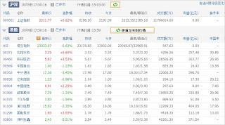中国株コバンザメ投資ウォッチ銘柄watch20131009