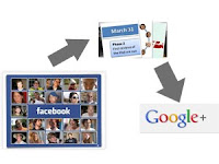Import facebook photos to Google+, Import FB photos to Goole+, How to Import Facebook photos to Google+