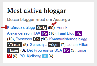 http://3.bp.blogspot.com/-uDxz3prMx0U/T9jwXCuXq6I/AAAAAAAABxc/JNVzVDZ967g/s1600/political+blogs+on+Assange+-+Sweden.png
