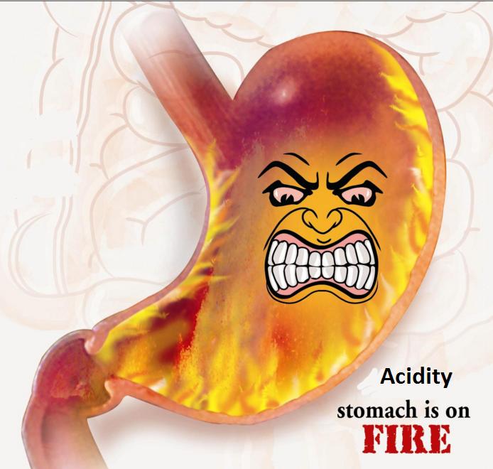 Aayurvedic Tarikon se Acidity Nidan