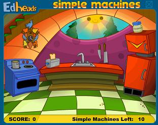 identify two simple machines in this compound machine