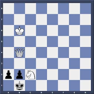 Échecs & Tactique : les Blancs jouent et matent en 3 coups - Niveau Moyen