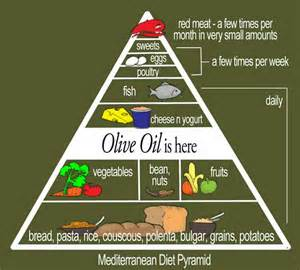food+guide.jpg