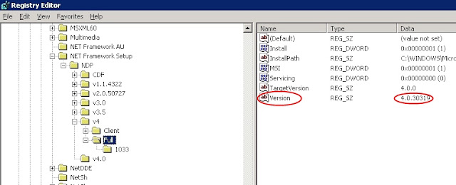 Today Baheti Shows Pointing Himself In Taxis Of.net Framework V4 0.30319  Download.