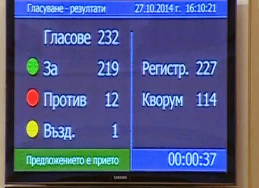 Гласувано: Цецка Цачева е новият стар председател на Народното събрание
