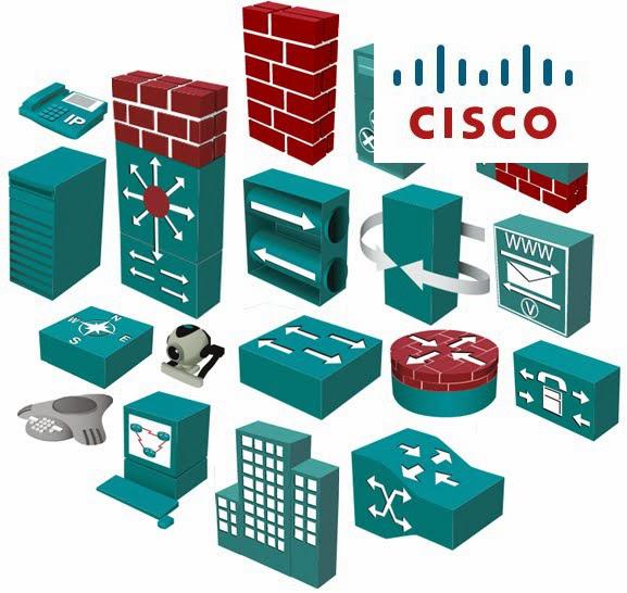 Pengenalan Mendasar Tentang Router Cisco
