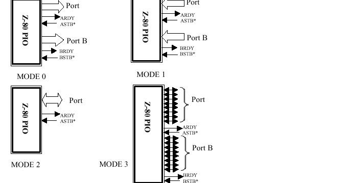 blok diagram mikroprosesor