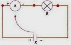 Amperemeter dirangkai seri