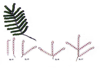 Как сделать дерево из бисера схемы