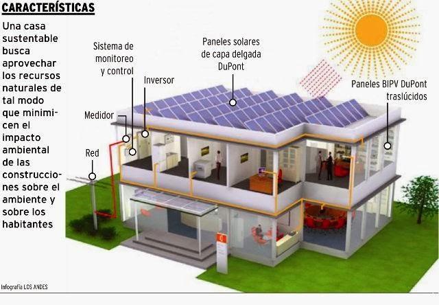 El observatorio cuyano for Construccion de casas bioclimaticas