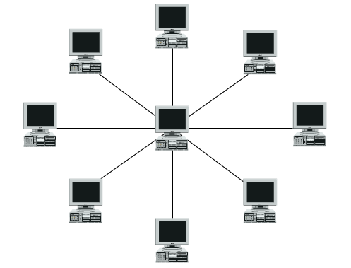 work Topologies on building a switch