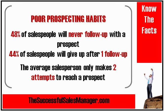 Sales Prospecting Statistics