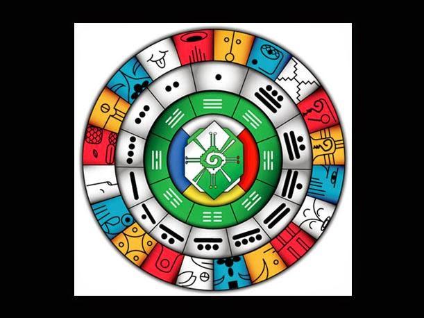 http://moonmentum.com/blog/archivo/multimedia/dia-fuera-del-tiempo-y-ano-nuevo-maya/