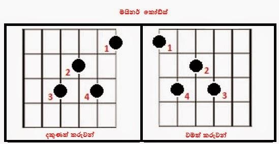 guitar_minor_code