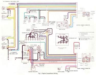 2004 rialta hd wiring diagram pdf