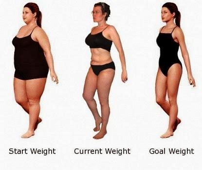Cara Melangsingkan Badan Dengan Mudah Cepat