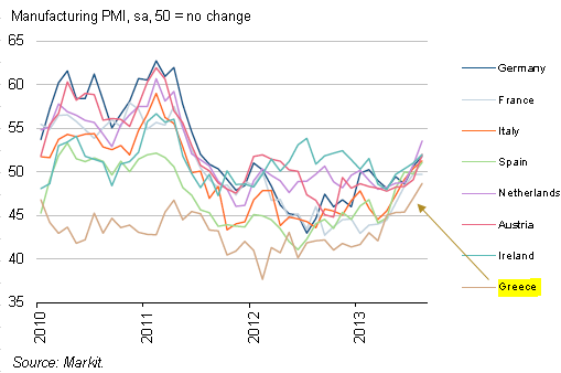 Eurozone+PMI+by+country.PNG