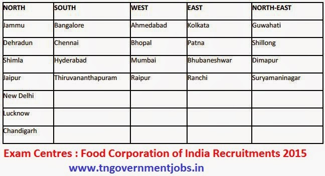 Food Corporation of India (FCI) Recruitments (www.tngovernmentjobs.in)
