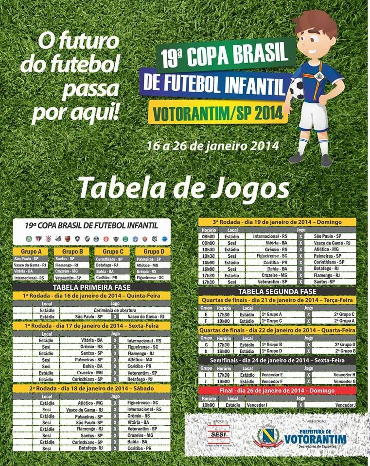 http://3.bp.blogspot.com/-uIaHnPJ-tQc/UsxqKRqDNQI/AAAAAAABImQ/KOV1CkAZAHY/s1600/copa_brasil-infantil-votorantim-2014-01.jpg