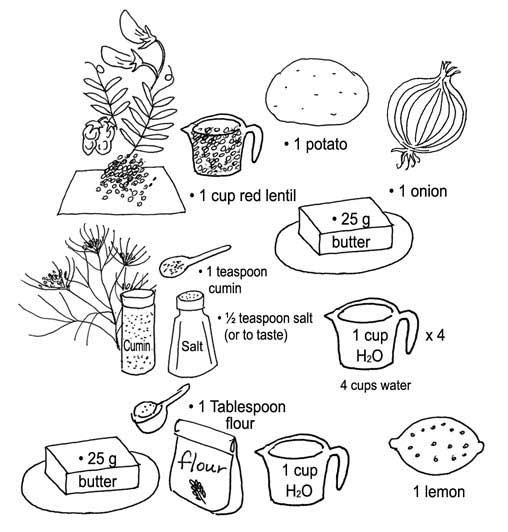 lentil lemon soup Ingredients by Yukié Matsushita