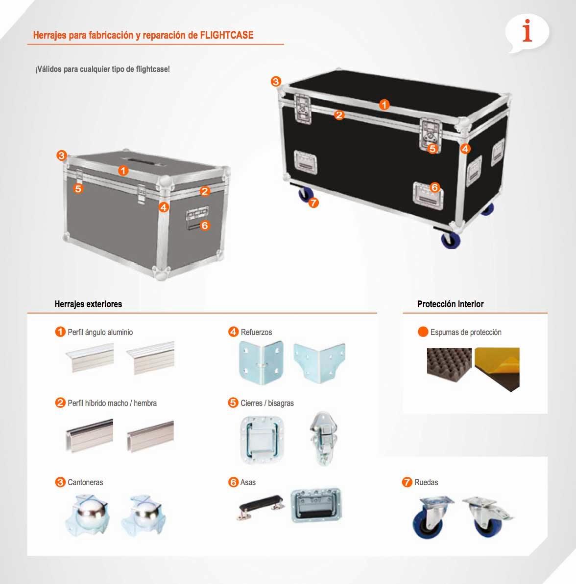 Siluj herrajes y accesorios para fabricar un flighcase for Herrajes para toldos de aluminio