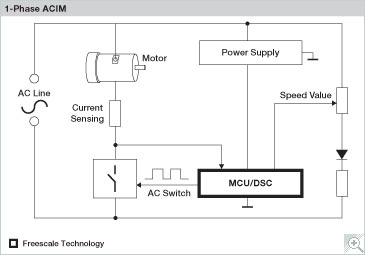 Ac Motor Speed Picture Ac Motor Pwm