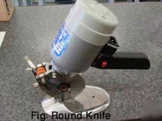 round-knife