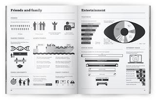 пиктограммы в инфографике