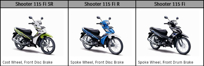 Catatan Waktu Suzuki Shooter 115 SR Fi