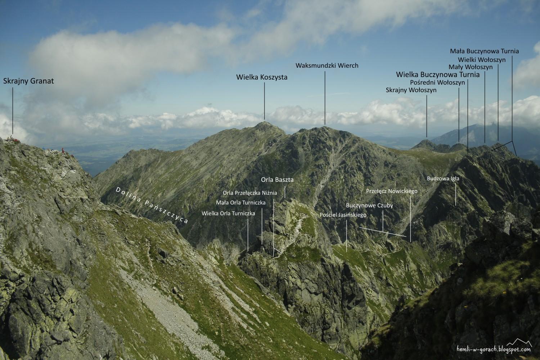 Panorama z Pośredniego Granata