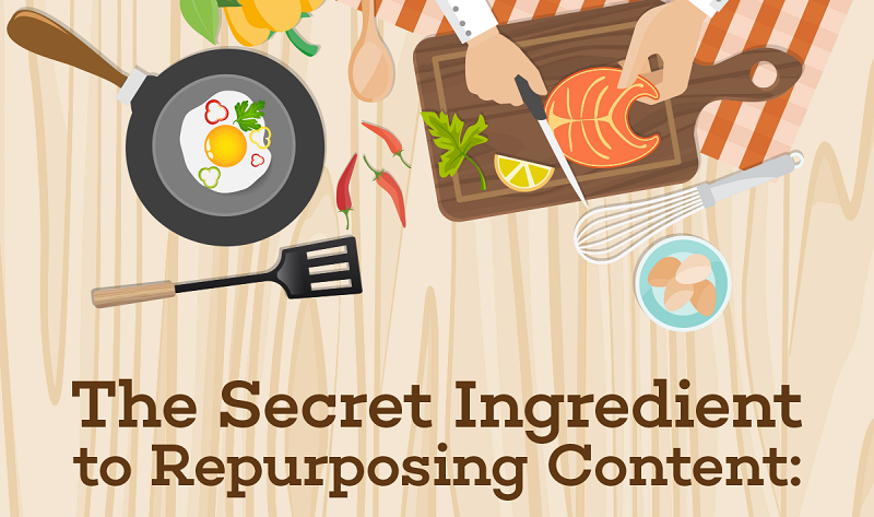 The Secret Ingredient to Repurposing Content: Knowing Audience Learning Styles - #infographic